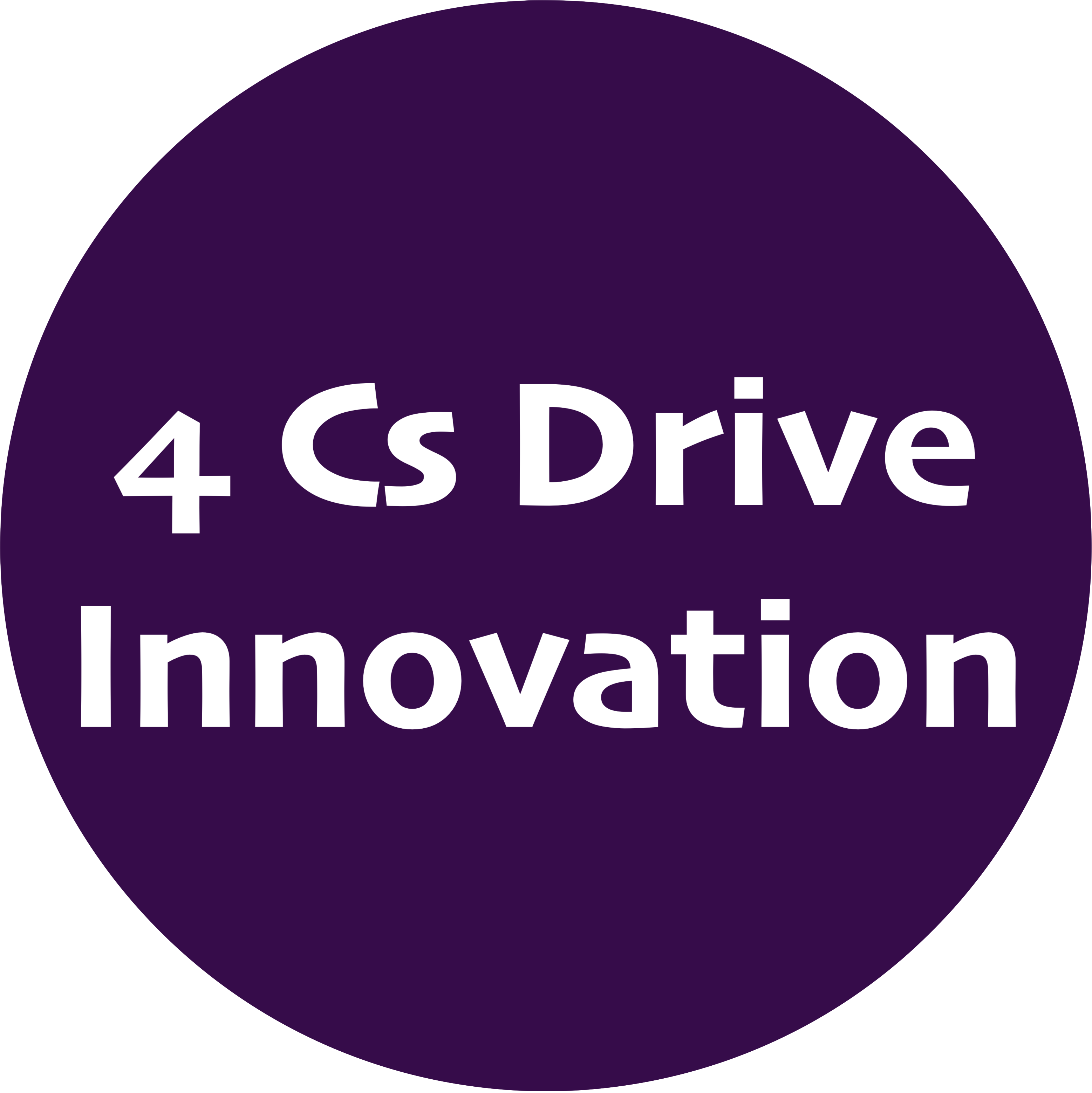 4Cs Drive Innovation